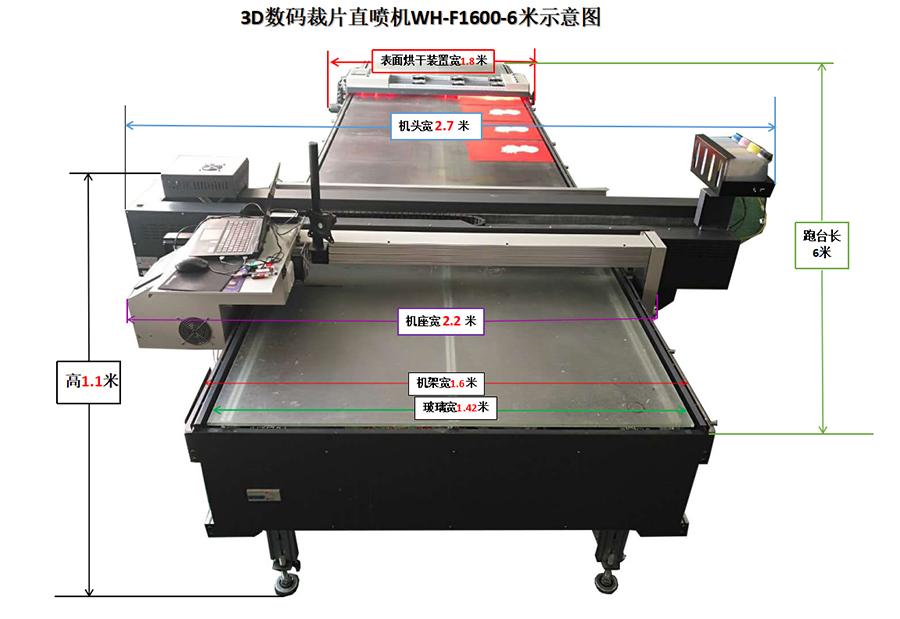 针织衫数码印花机